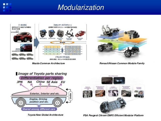Car Electronization Trend In Automotive Industry