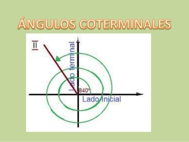Ángulos coterminales.Dos o más ángulos se denomina coterminales, cuando tienen el mismo lado inicial y elmismo lado final....