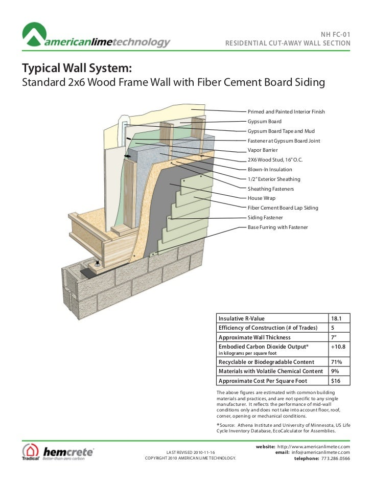 NH FC-01                                                           RESIDENTIAL CUT-AWAY WALL SECTIONTypical Wall System:St...