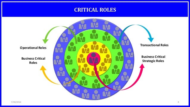 internal or external strategy identification Identification of strategic opportunities (sutcliffe, 1994 tyler and steensma, 1998 ),  external strategic actions will likely increase the probability that managers.