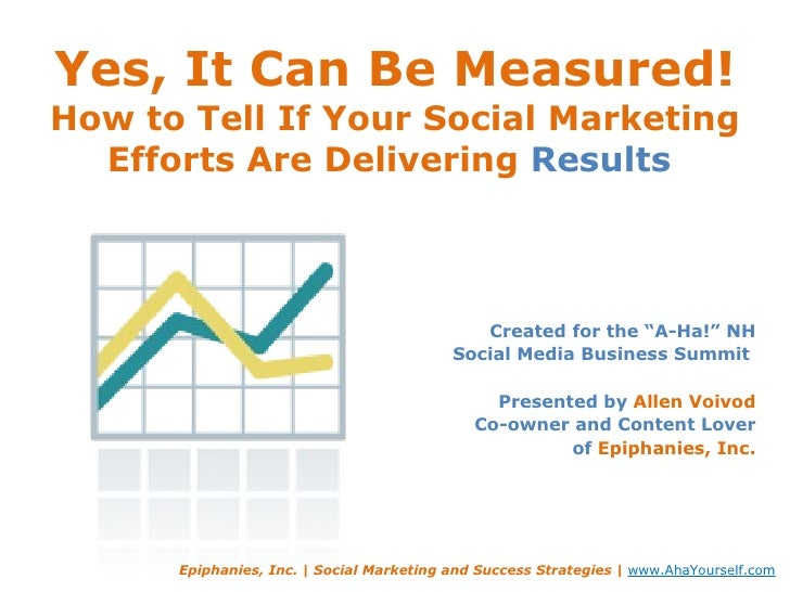 """Yes, It Can Be Measured! How to Tell If Your Social Marketing Efforts Are Delivering  Results  Created for the """"A-Ha!"""" NH ..."""