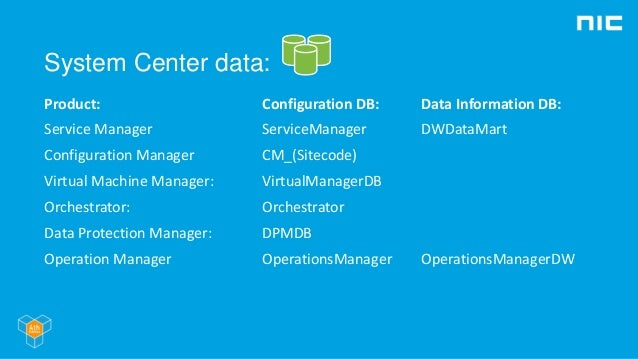 System Center Business Intelligence, with Power BI?