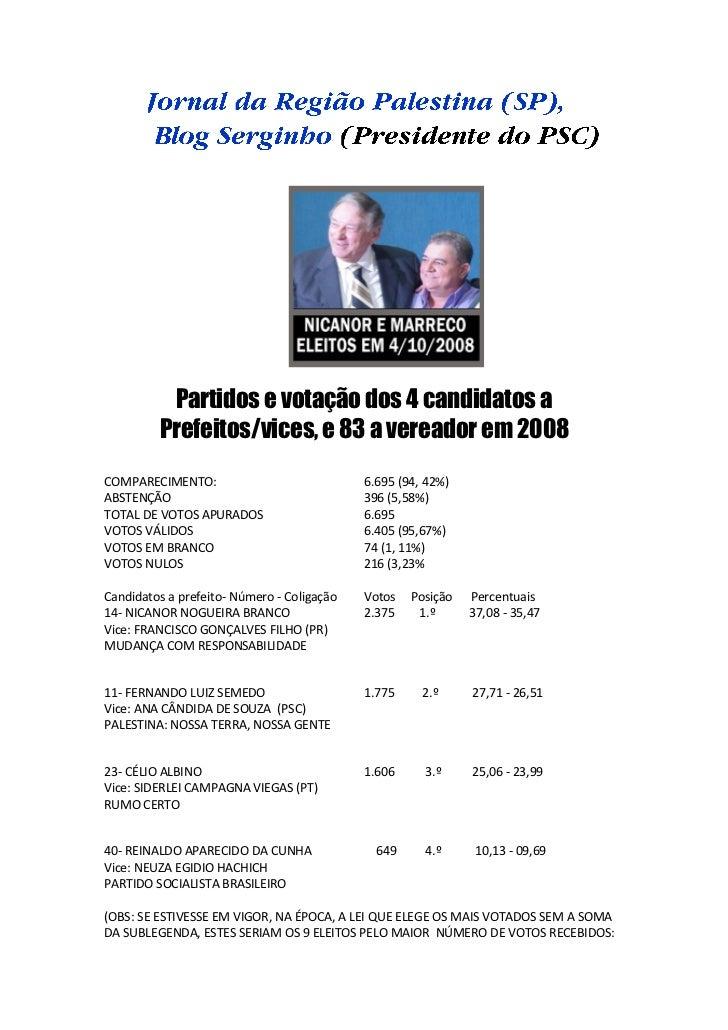 Partidos e votação dos 4 candidatos a         Prefeitos/vices, e 83 a vereador em 2008COMPARECIMENTO:                     ...