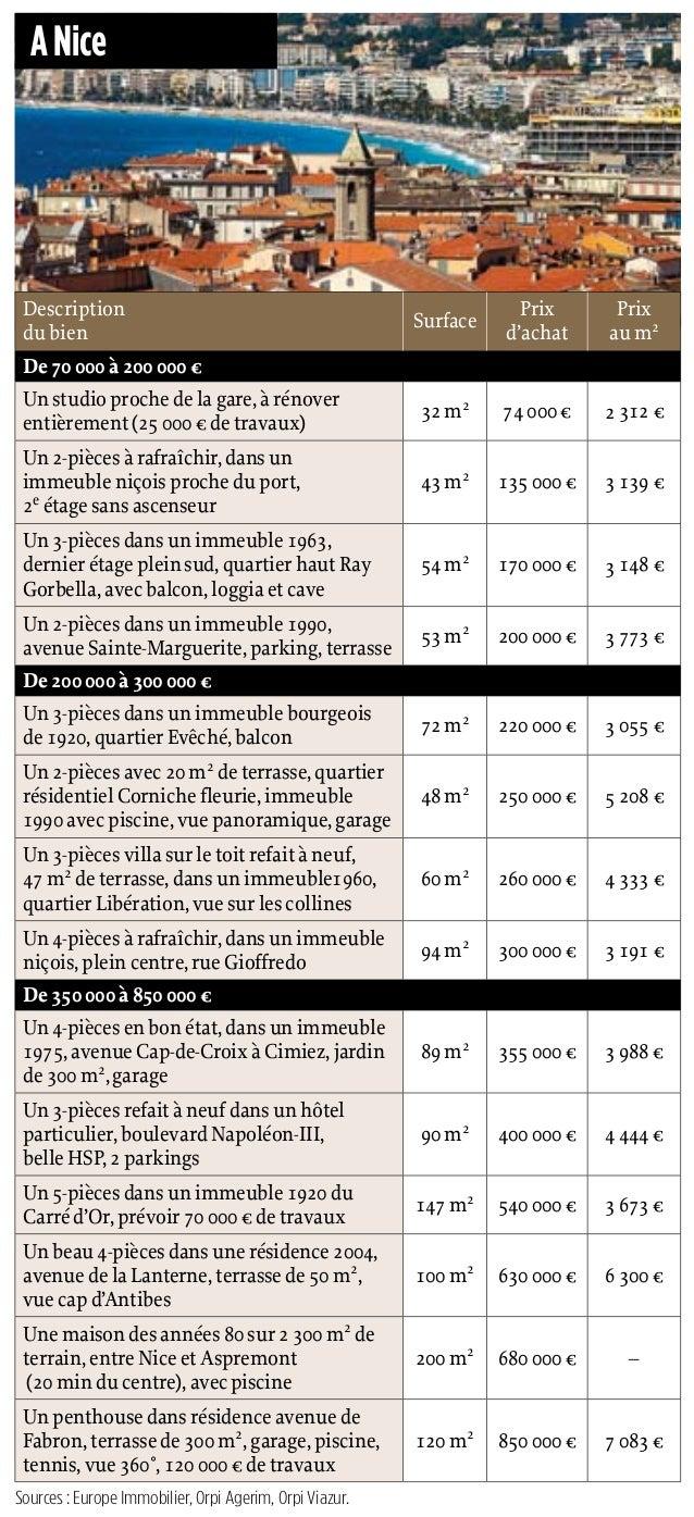 188 | 28 octobre 2010 | Le Point 1989 SPÉCIALIMMOBILIER MARKHENLEY/PANOS-RÉA-STÉPHANECUISSET/RÉA Plus 25% ! C'est la progr...