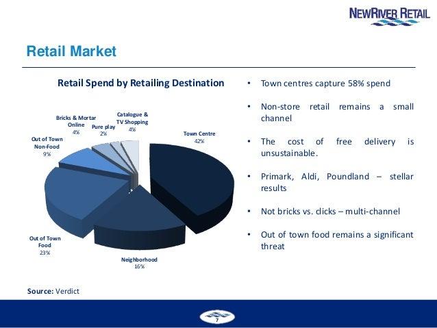 shopping behavior of max retail The three rs of consumer shopping behavior retail published mar 31, 2016 by deena m amato-mccoy retail, shopping behavior, shopping, retail.