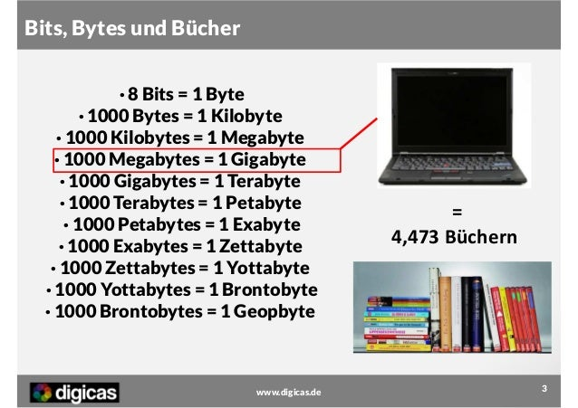 2013 2 was ist big data www digicas de 2