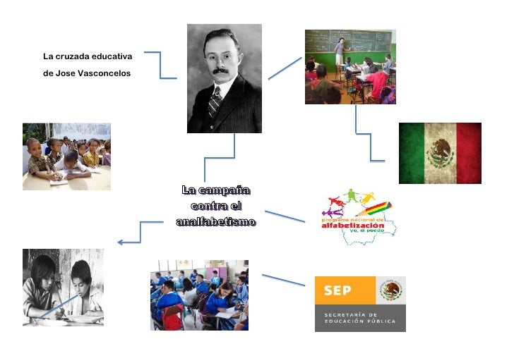 La cruzada educativa <br />de Jose Vasconcelos  <br /> <br />          <br />    <br />