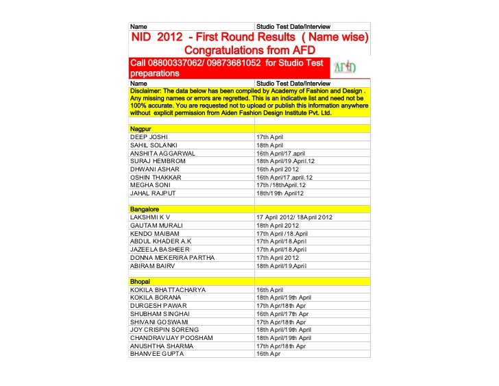 Name                                         Studio Test Date/InterviewNID 2012 - First Round Results ( Name wise)        ...