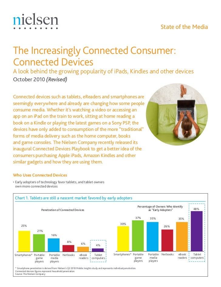 The Increasingly Connected Consumer: Connected Devices