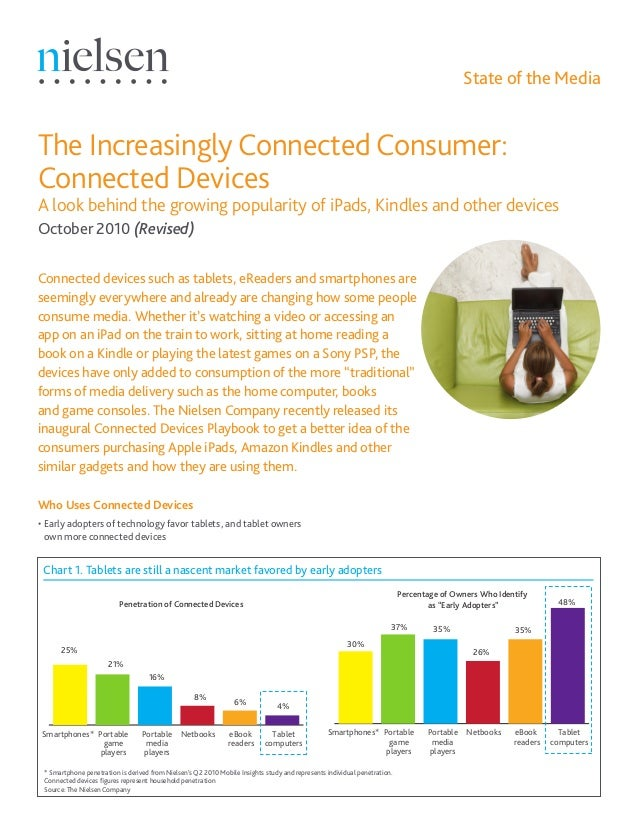 Who Uses Connected Devices Early adopters of technology favor tablets, and tablet owners• own more connected devices Conn...