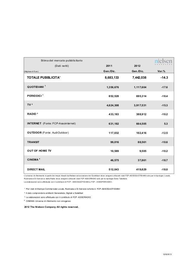 Nielsen 2013214 nota informativa mercato adv_gen-dic12 (trascinato)