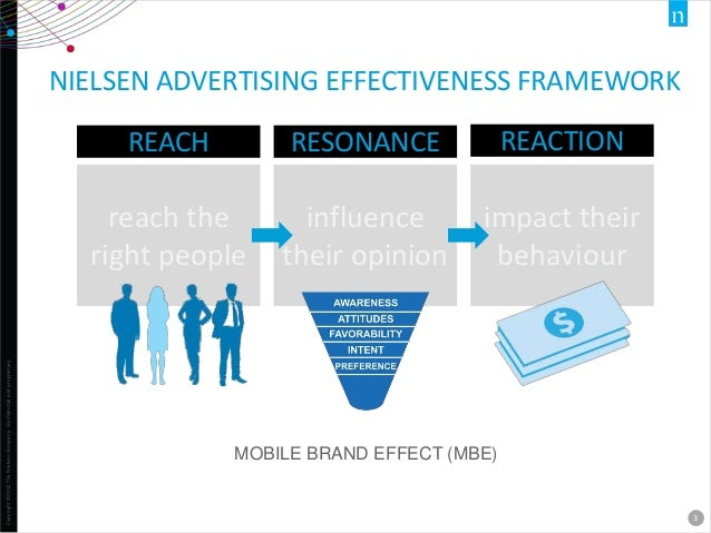 nielsen media research 4 notes to readers borealis is nielsen media research's latest web-based television audience measurement application utilizing today's state-of-the-art technology, this application offers the ability to process respondent level.