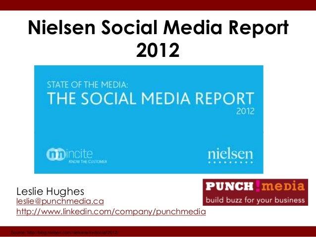 Nielsen Social Media Report                   2012  Leslie Hughes  leslie@punchmedia.ca  http://www.linkedin.com/company/p...