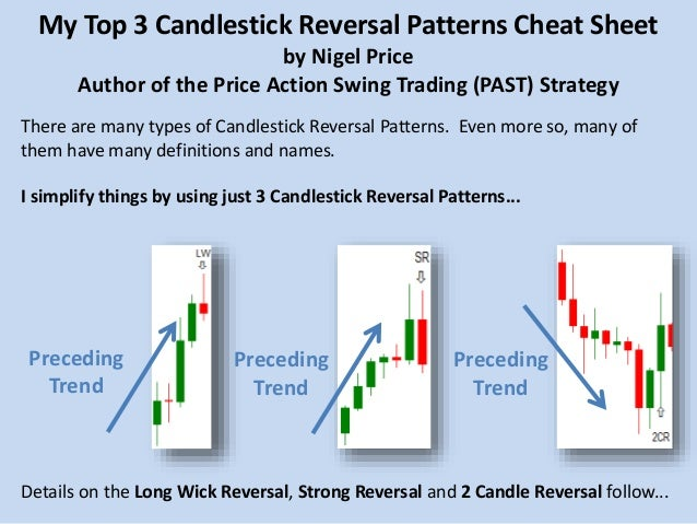 Forex reversal candle patterns