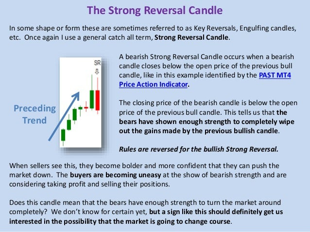 Forex candlestick cheat sheet