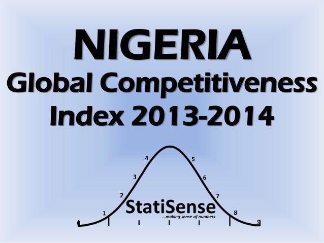 Nigeria global competitive index 2014