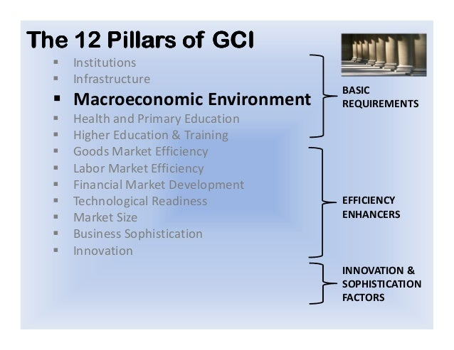 macroeconomic environment Maintaining a stable and sustainable macroeconomic environment is one of the treasury's three outcomes through our work in this area we aim to grow the economy and increase living standards for new zealanders.