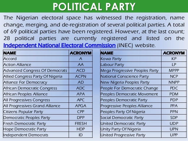 the role of ict in the electoral process in nigeria The site also provided roles like 'find a polling station' and 'track  iwu-led  inec for involving ict into core electoral process for the first time.