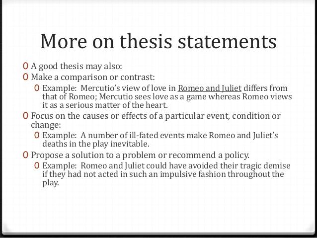 thesis statement starter words