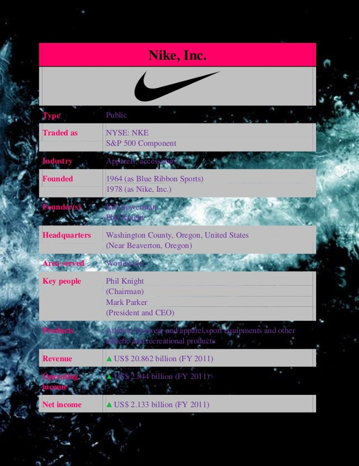 Nike, Inc.Type           PublicTraded as      NYSE: NKE               S&P 500 ComponentIndustry       Apparels, accessorie...