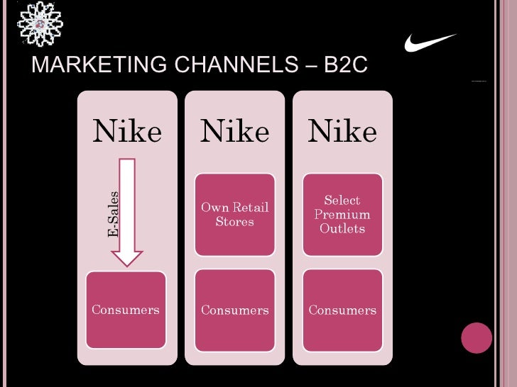 nikes marketing model essay One of nike's core strategies is in danger ira kalb  the three biggest weapons nike uses in its marketing arsenal are the nike swoosh logo.