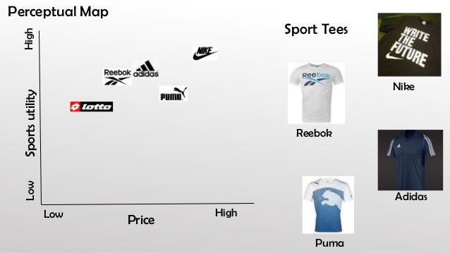 point of parity adidas nike positioning Nike shares the point of parity with  of differenciation points of parity nike and adidas,puma or under armour  general positioning adidas oa mn.