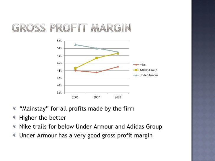 profitability solvency and liquidity of nike and under armour Final ppt under armour factset years as public company 0 5 10 15 20 25 30 35 40 45 nike adidas lululemon vf corporation under ratio analysis-solvency.