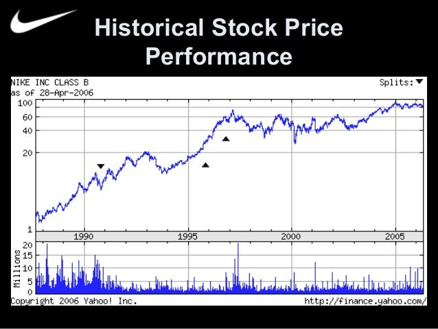 Samuel Privilegiran reebok stock price