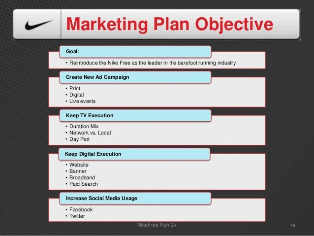 the 4p's of nike marketing plan 2018-7-3  the marketing mix (also known as the 4 ps) is a foundation model in marketing the marketing mix has been defined as.