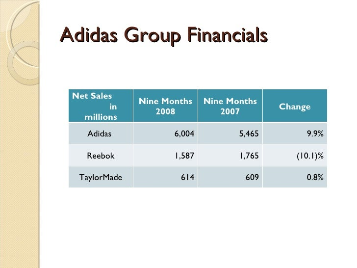 adidas industry analysis