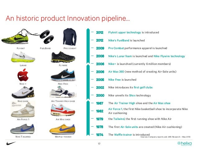 Nike the innovation machine for Product innovation company