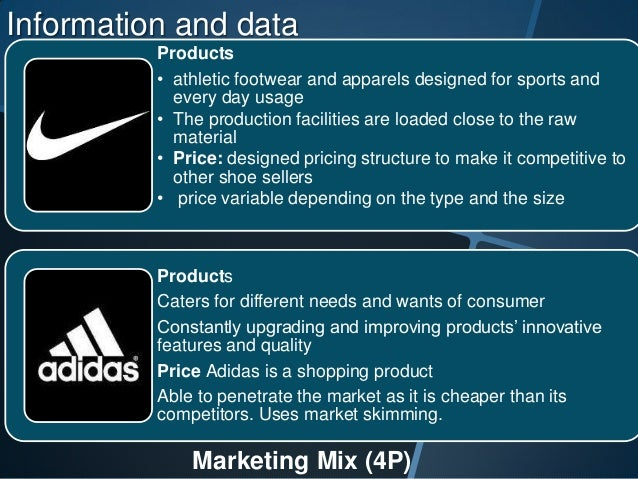 marketing mix for adidas show company Mediatech africa is a biennial advanced media and entertainment technology trade show held in  in your marketing mix  direct marketing company based.