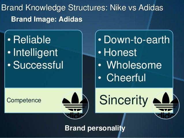 adidas vs nike case study