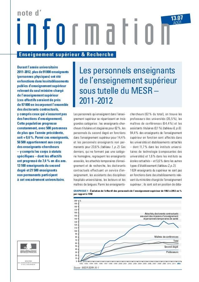 Les personnels enseignants de l'enseignement supérieur sous tutelle du MESR – 2011-2012