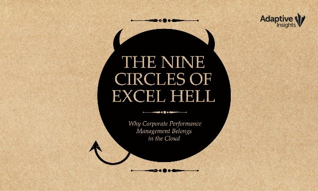 an introduction to the nine circles of hell Dante and the nine circles of hell 5 pages 1226 words march 2015 saved essays save your essays here so you can locate them quickly.