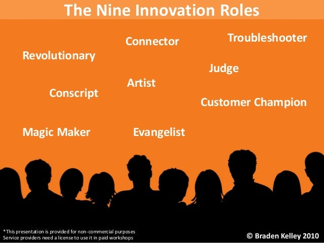 The Nine Innovation Roles                                                       Connector           Troubleshooter        ...