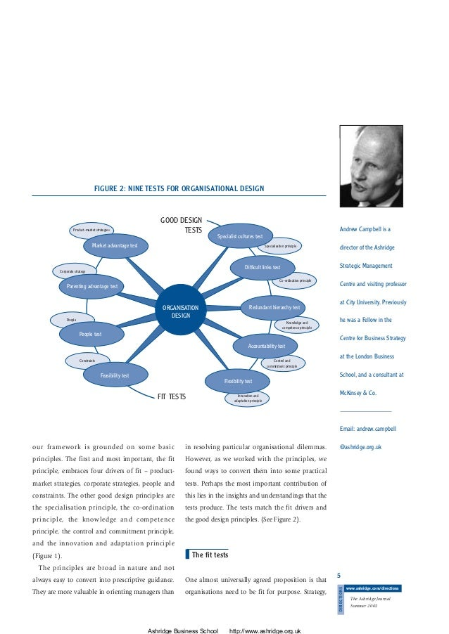 nine tests of organisation design