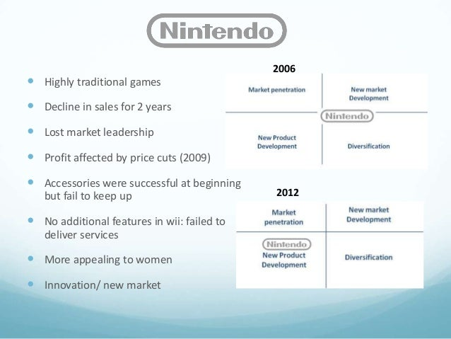 nintendo swot What does the nintendo brand mean to you (selftruegaming) submitted 4 years ago  by 111987 hey all, i am a marketing student and i've been learning a lot about.