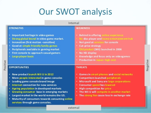 video game console swot analysis We have collaborated with the gamestorming team to bring you this game, based on the well-known swot analysis strategy with this activity.