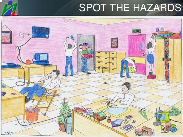 Spot The Hazards In Th... Occupational Therapy Logo