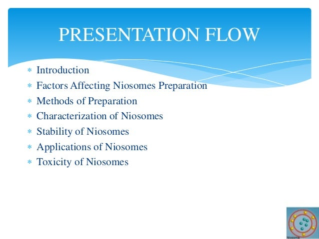 thesis on niosomes Formulation and characterization of bovine serum albumin-loaded niosome thesis (6,7) the niosomes were prepared by reversed-phase evaporation.