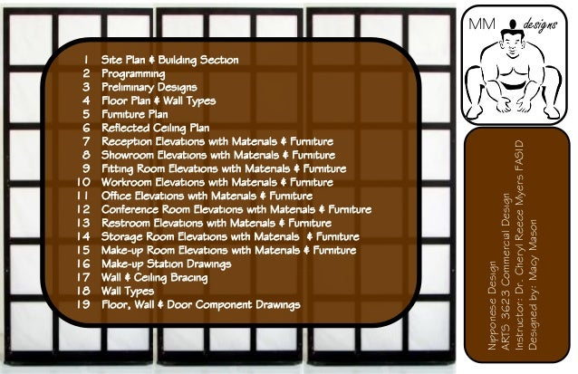 NipponeseDesignARTS3623CommercialDesignInstructor:Dr.CherylReeceMyersFASIDDesignedby:MacyMasonMM designs1 Site Plan & Buil...