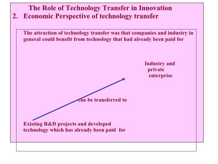 <ul><li>The Role of Technology Transfer in Innovation </li></ul><ul><li>Economic Perspective of technology transfer </li><...