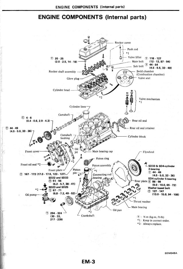 91 Nissan Pickup Wiring Diagram Fuel Pump: Toyota 5 Sd Transmission Diagram At Nayabfun.com