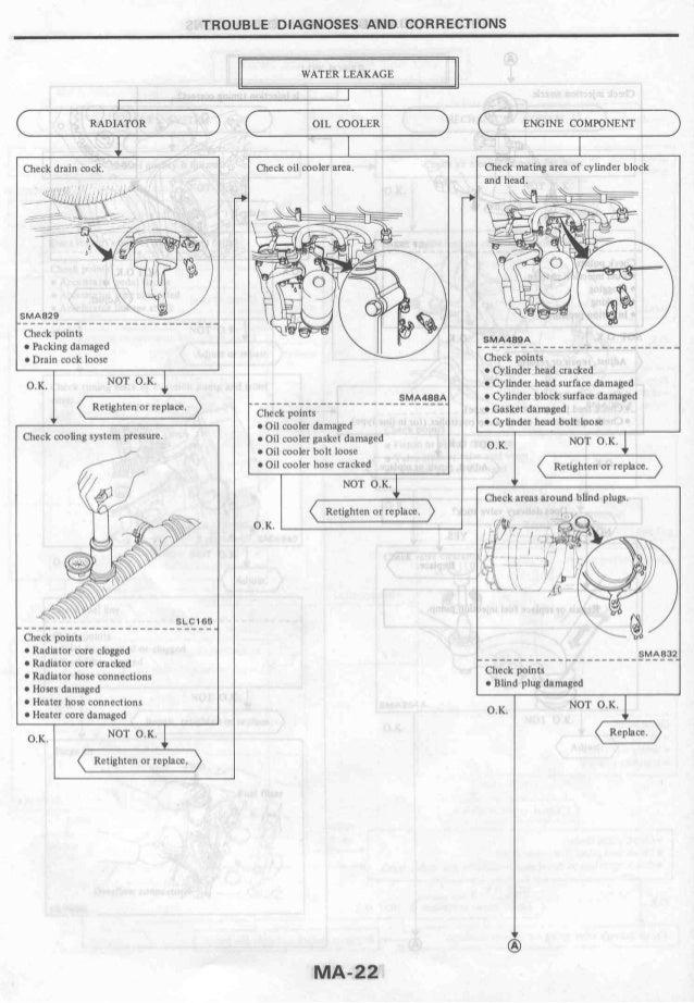 Nissan diesel engines_sd22_sd23_sd25_sd33