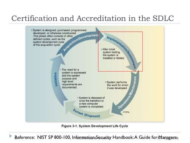 Accreditation vs Certification NIST - oukas.info