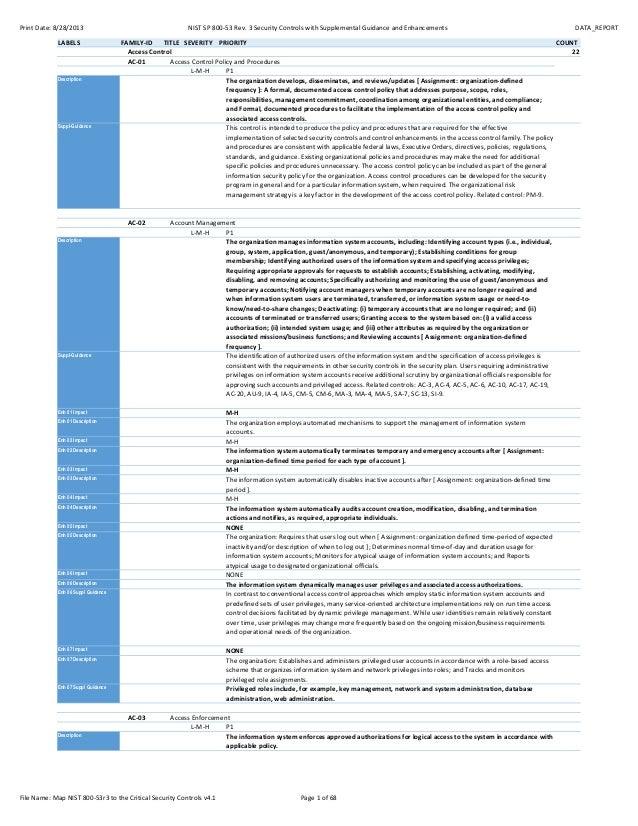 PrintDate:8/28/2013 LABELS  Description  Suppl-Guidance  NISTSP800‐53Rev.3SecurityControlswithSupplementalGuida...