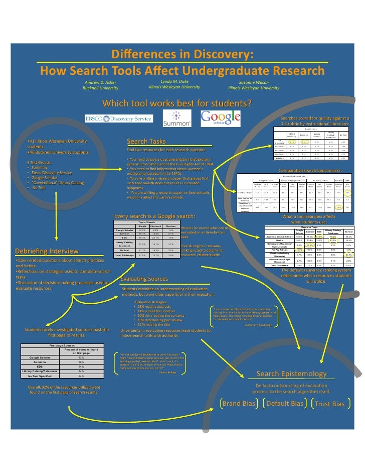 DifferencesinDiscovery:            HowSearchToolsAffectUndergraduateResearch                                      ...