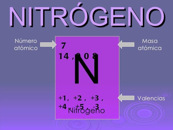 NITRÓGENO 7  14,008 N + 1,  + 2,  + 3,  + 4,  + 5,  - 3 Nitrógeno Número atómico Masa atómica Valencias