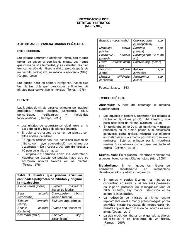 INTOXICACION POR NITRITOS Y NITRATOS (NO2 y NO3) AUTOR: ANGIE VANESA MACIAS PEÑALOSA INTRODUCCIÓN Las plantas raramente co...